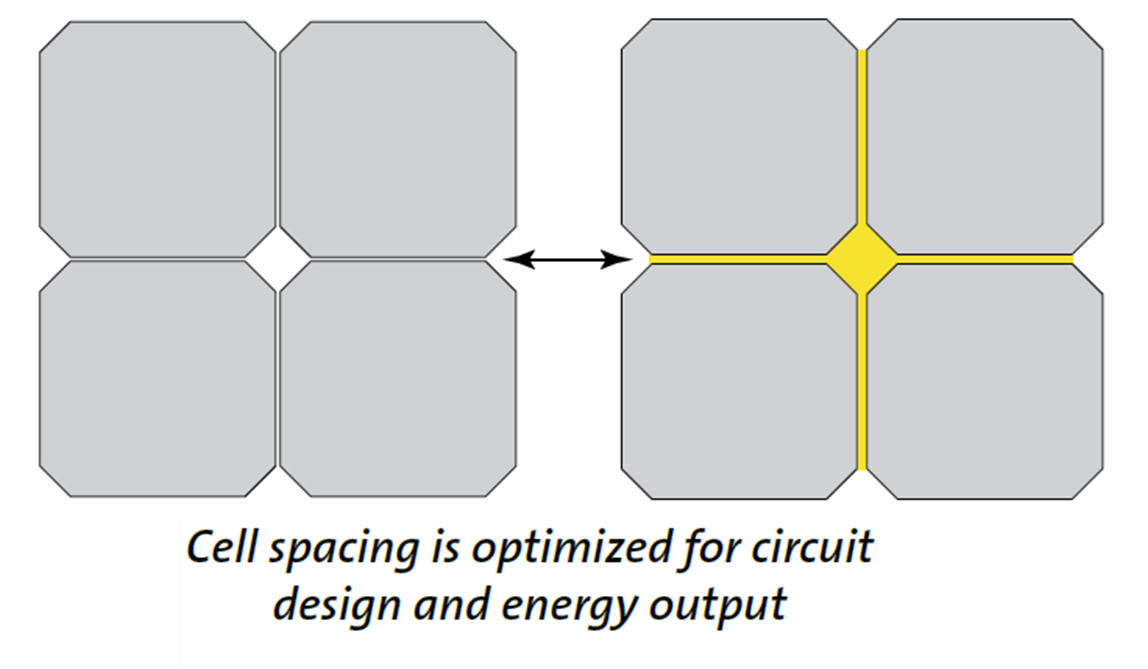 mod-cell-spacing-2