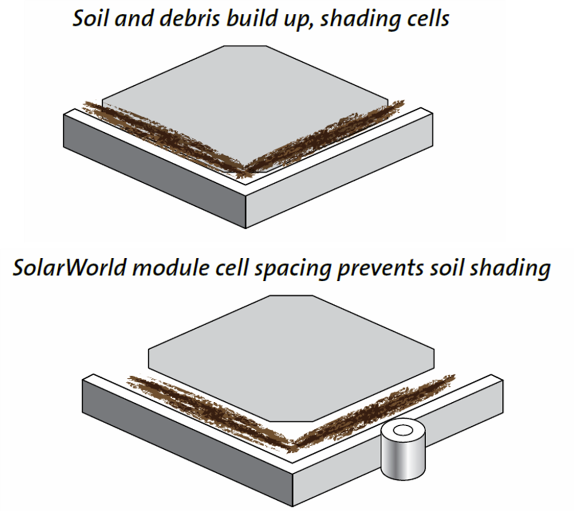 mod-cell-spacing-3