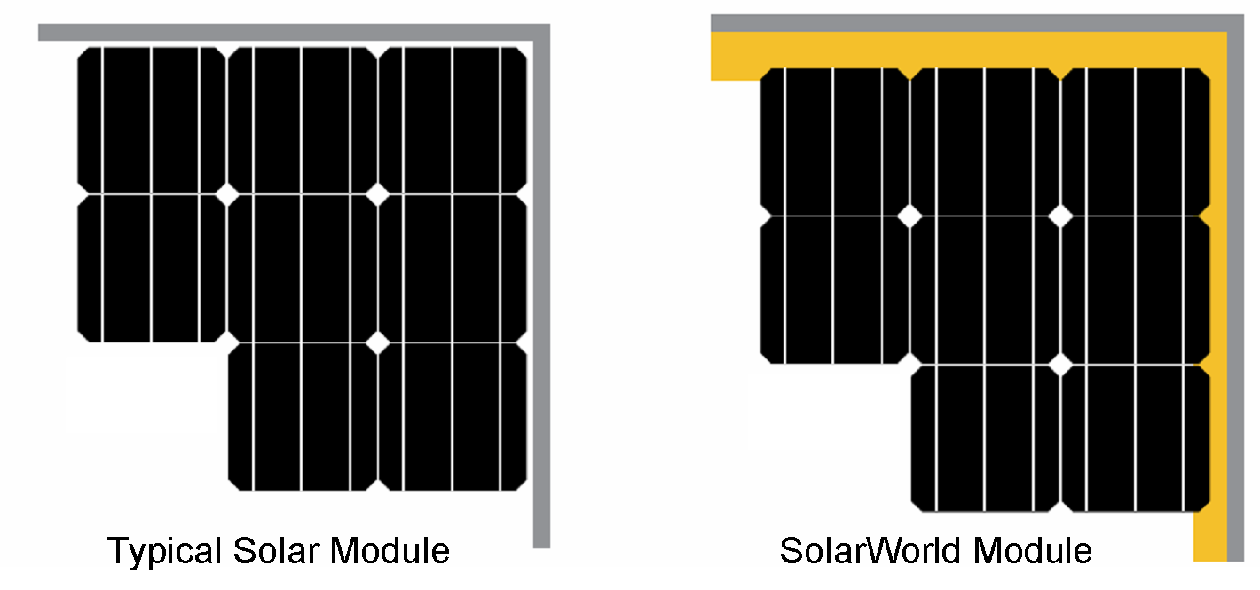 mod-cell-spacing