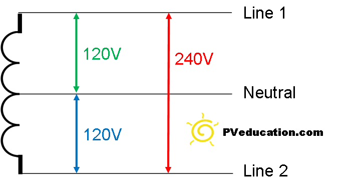 common electrical services pveducation com rh pveducation com 1 Phase Transformer Connection Diagram 3 Phase Open Delta Diagram